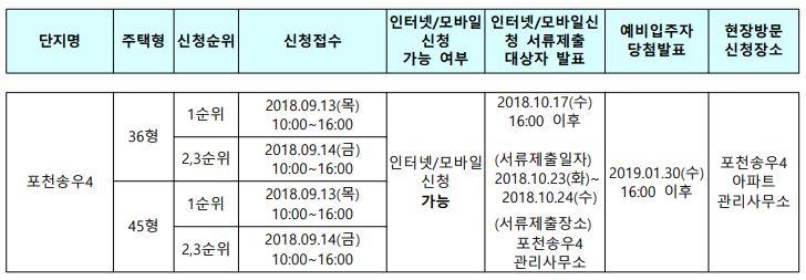 포천송우4단지 국민임대주택 모집일정