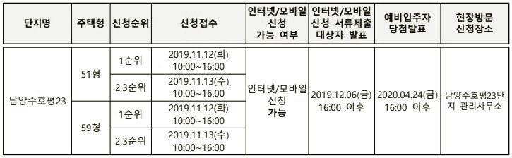 남양주호평23단지 모집일정