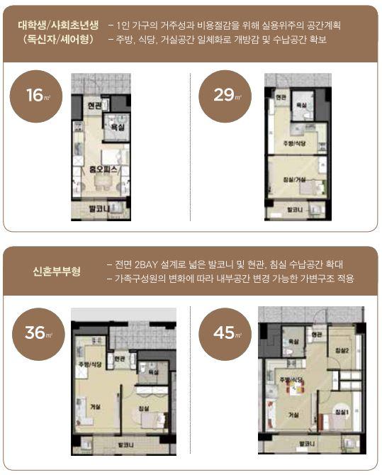 행복주택 평형