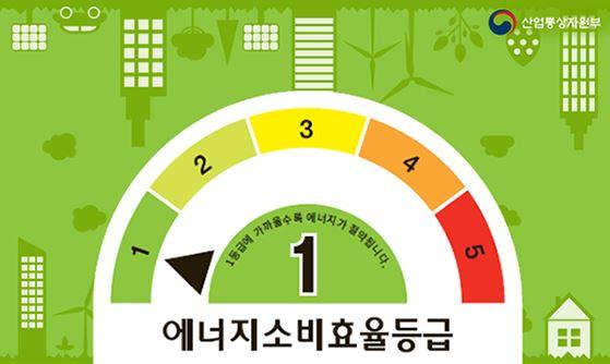 에너지 소비효율 등급