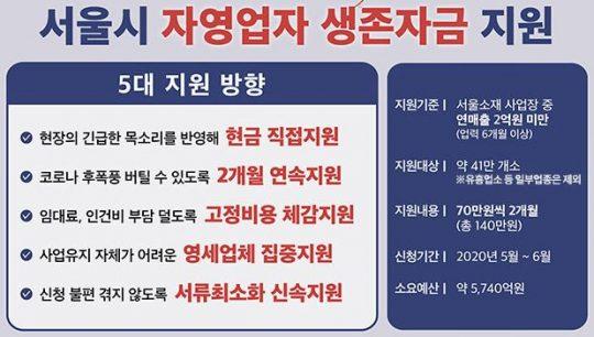서울시 자영업자 생존자금2