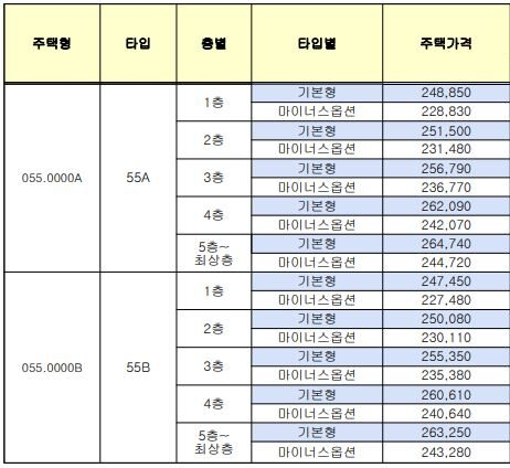 파주운정 신혼희망타운 분양가격 e1597731583732